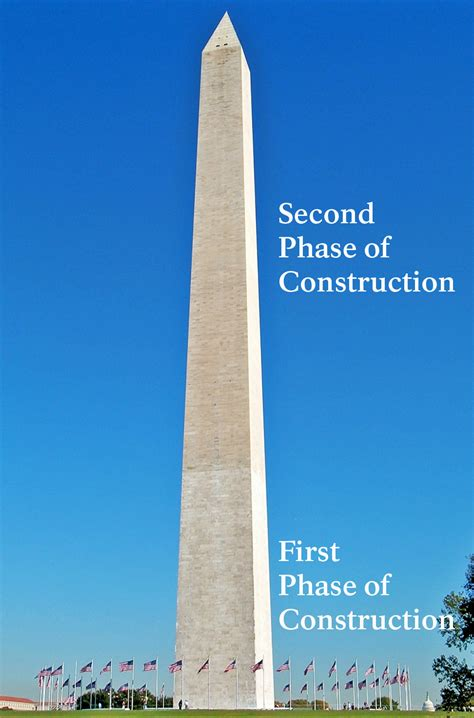 Frequently Asked Questions - Washington Monument (U