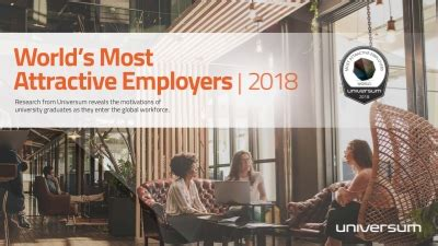 The World's Top 50 Most Attractive Employers - 2018